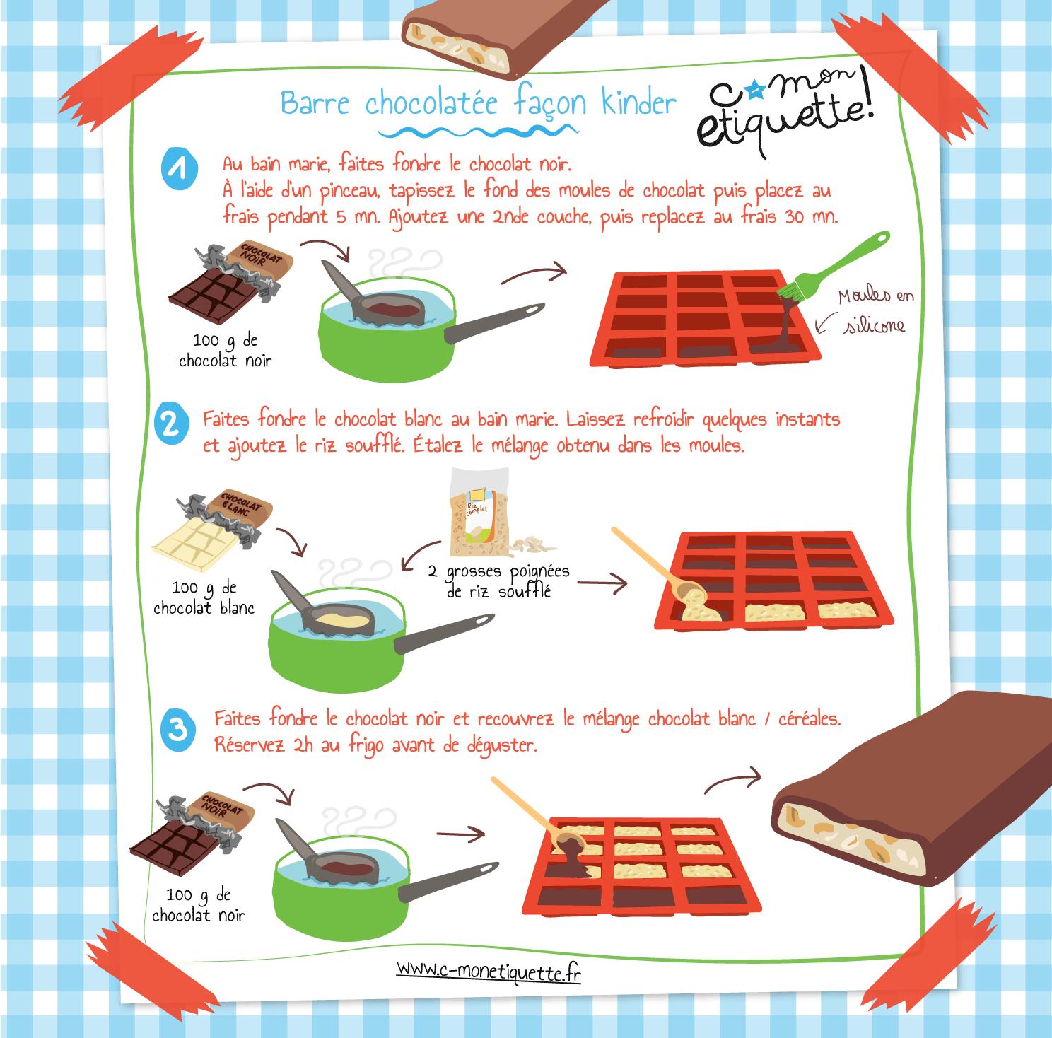 recette de kinder country maison