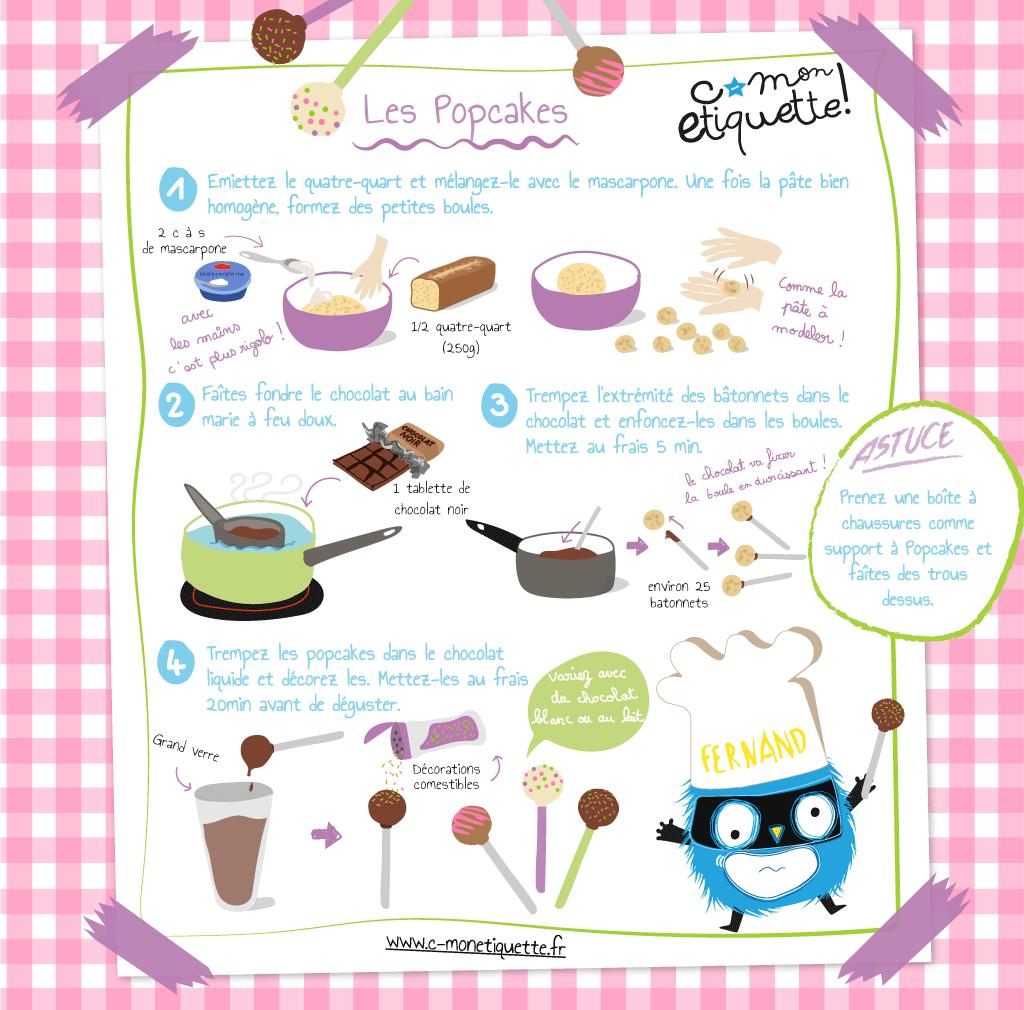 recette de popcakes