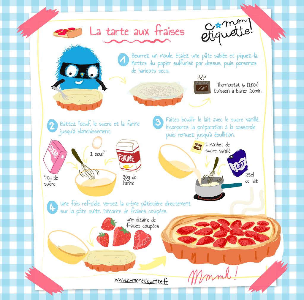 recette de tarte aux fraises