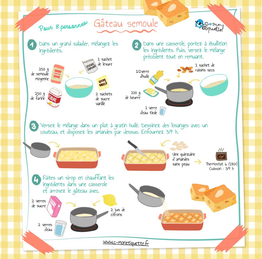 Recette de gâteau semoule