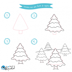 DIY dessins Noël