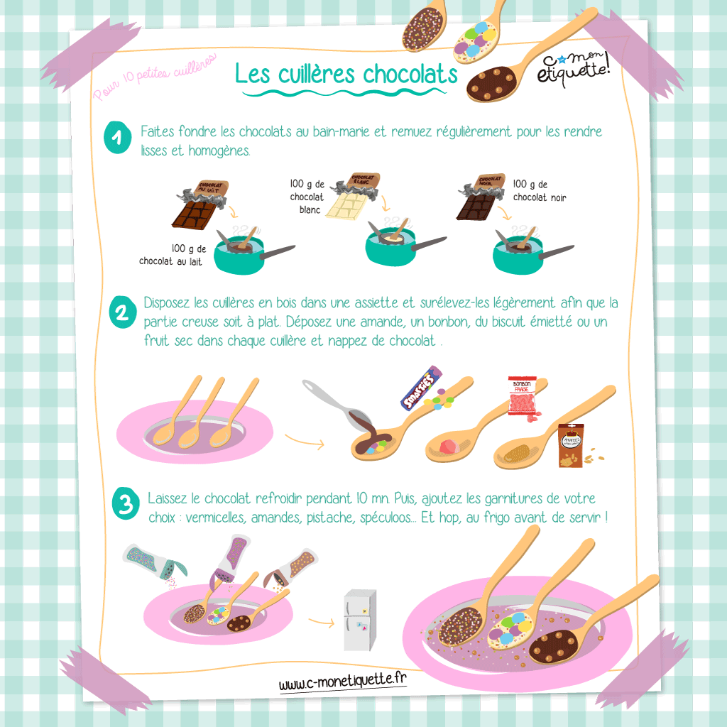 Recette de cuillères en chocolat