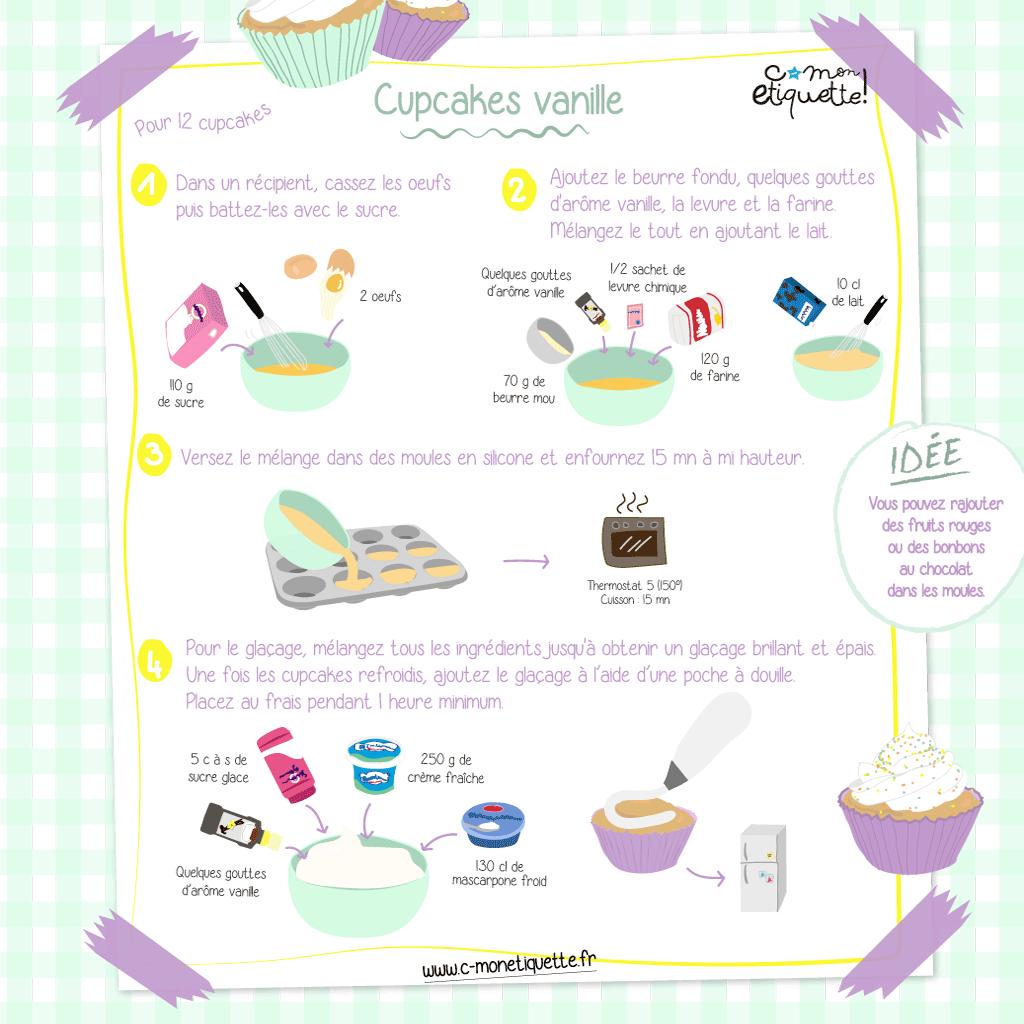 Recette de cupcake à la vanille