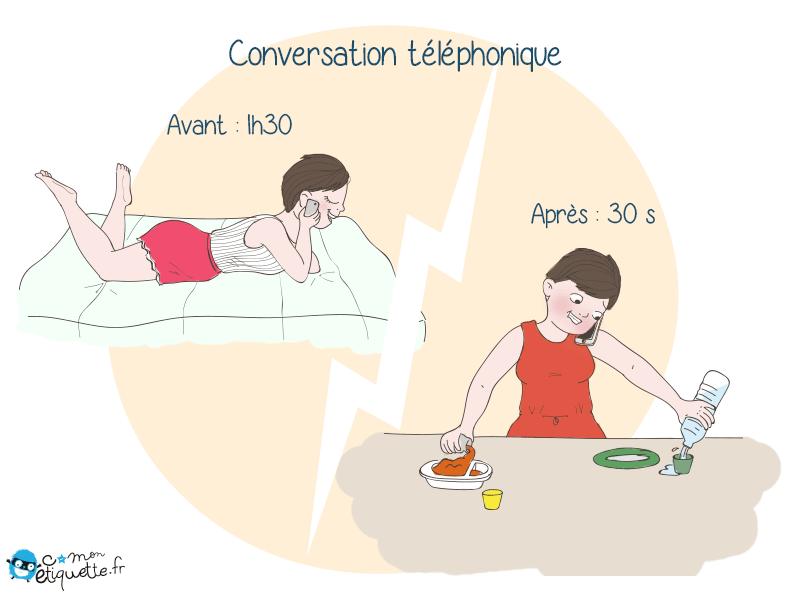 Blague parents - durée d'une conversation téléphonique