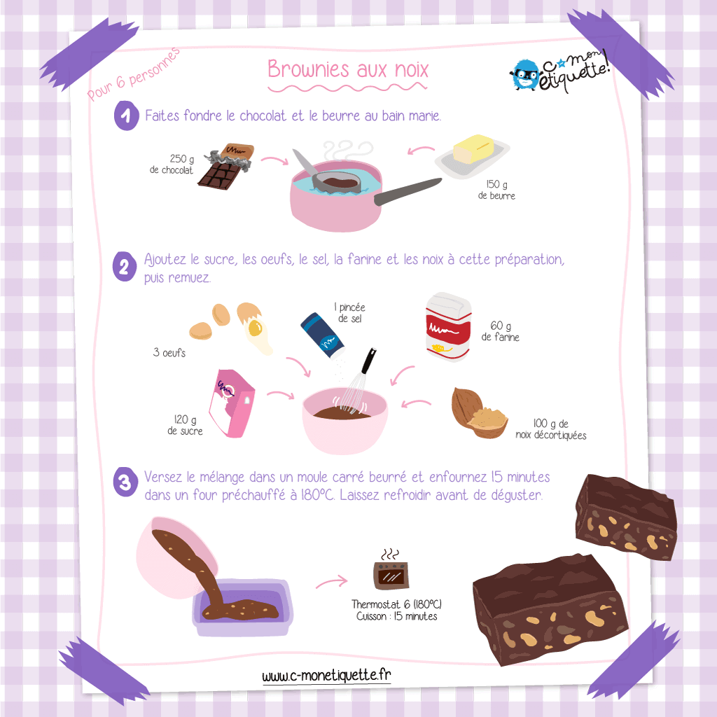 Recette brownies aux noix