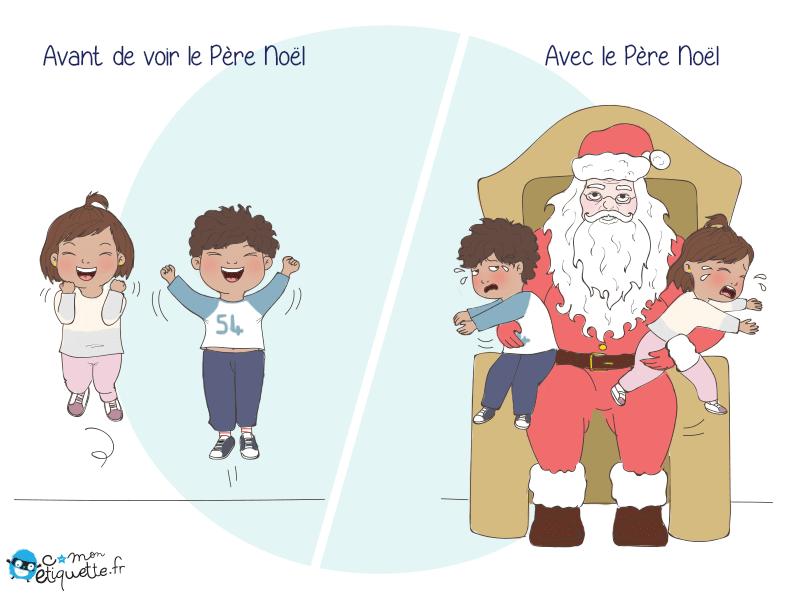 Humour vie de parent : la photo avec le Père Noel