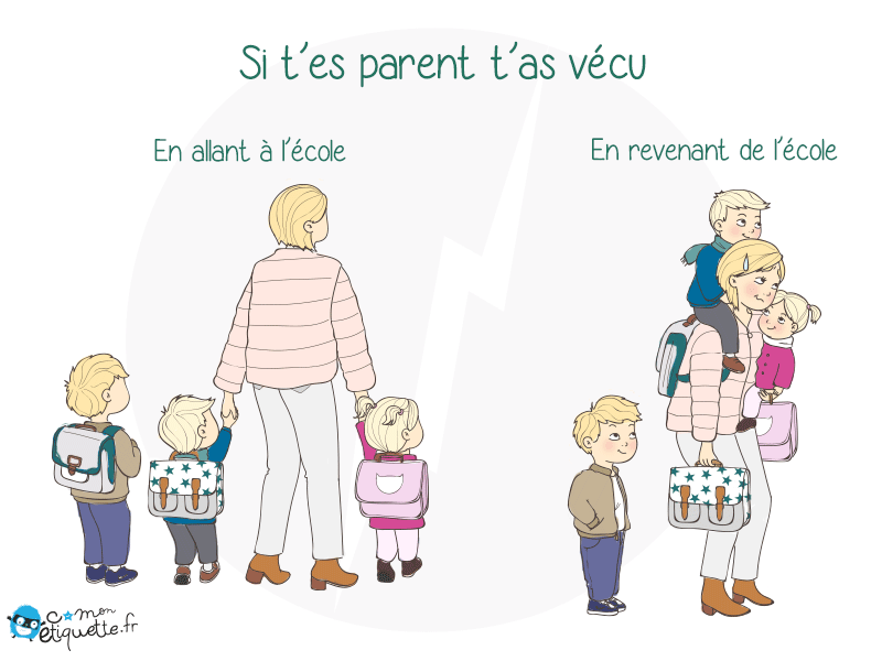Humour cartables école maman