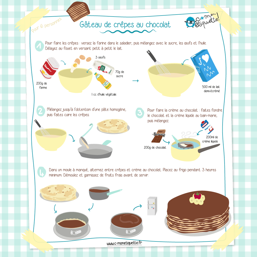 Hot Cakes Recette