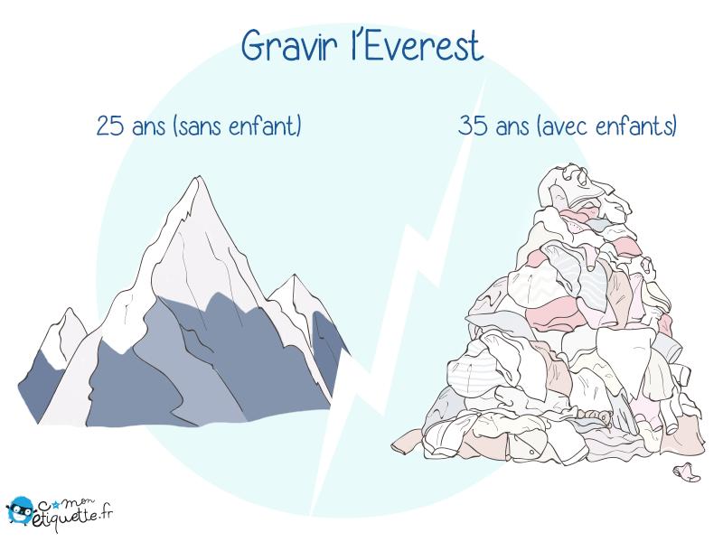 Humour parents /enfant : l'ascension de l'Everest