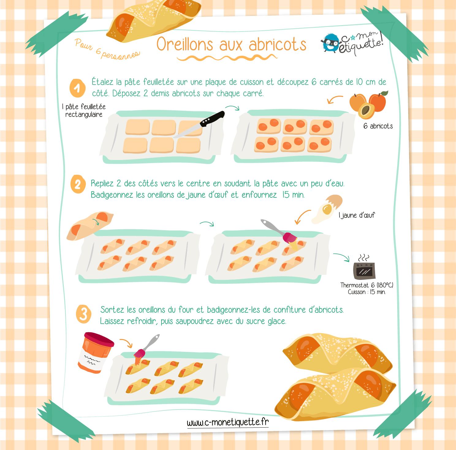 Recette dessert oreillons aux abricots