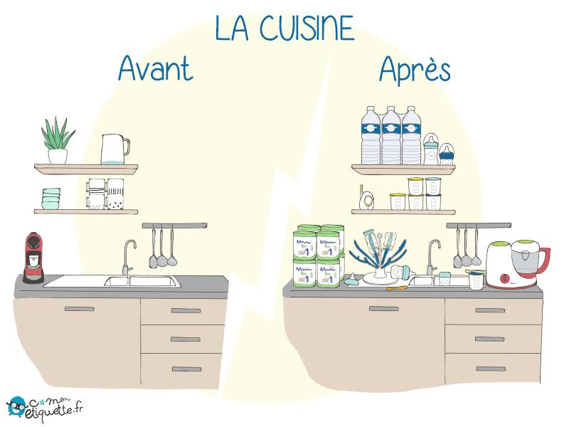 La cuisine avant et après les enfants