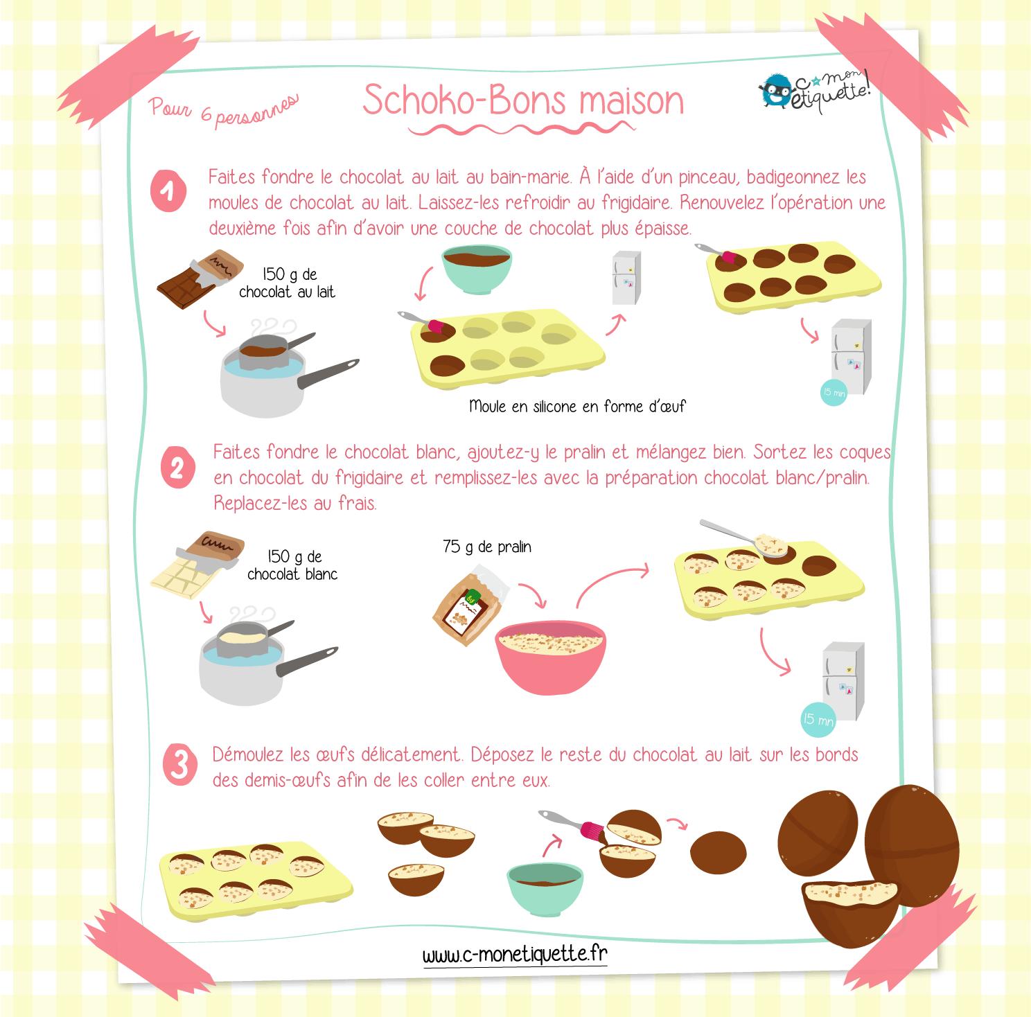 Régalez vous avec cette recette de schoko bons maison !