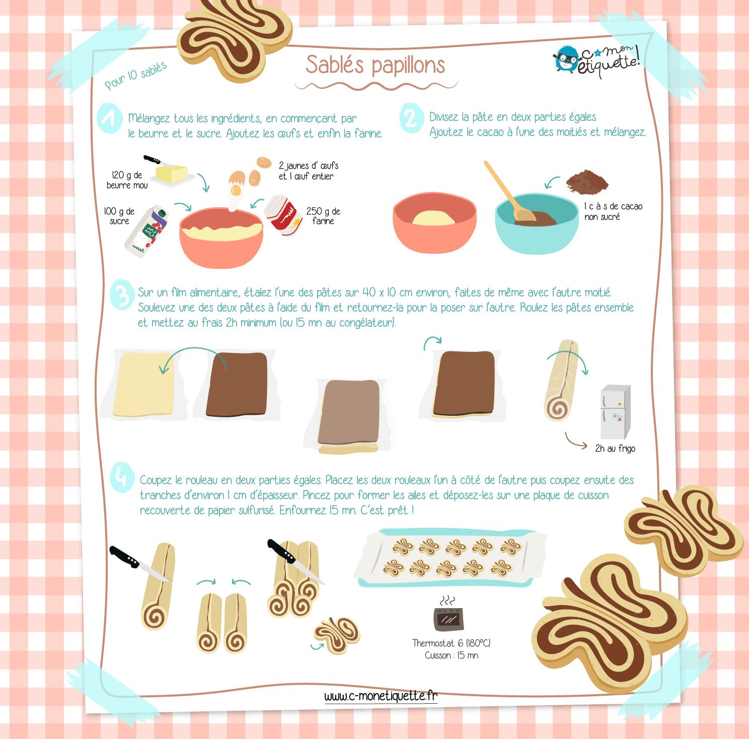 Une recette simple et originale pour le goûter