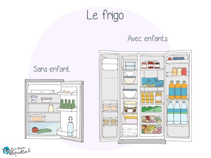 Le frigo avec enfant VS sans enfant