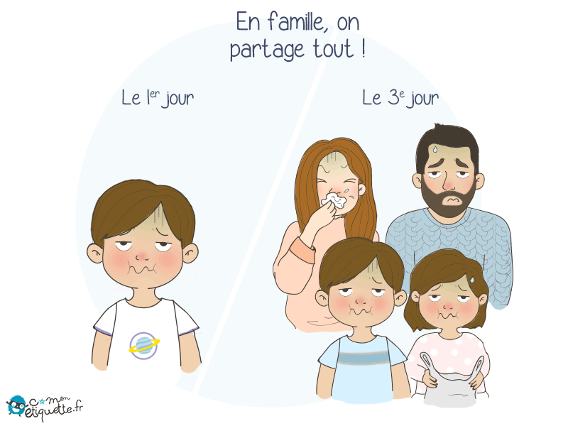 Ah ! Les joies de la vie de famille: microbes et compagnie !