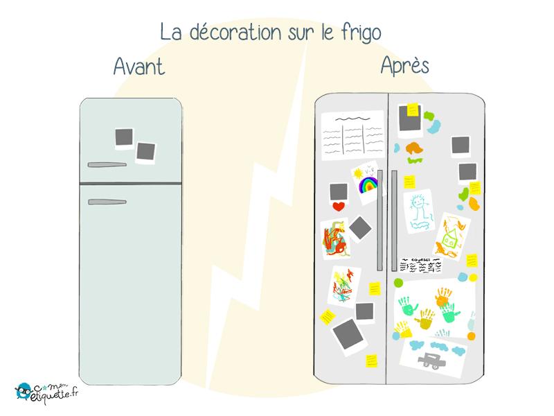 Le frigo… ou l'espace de créativité de la famille