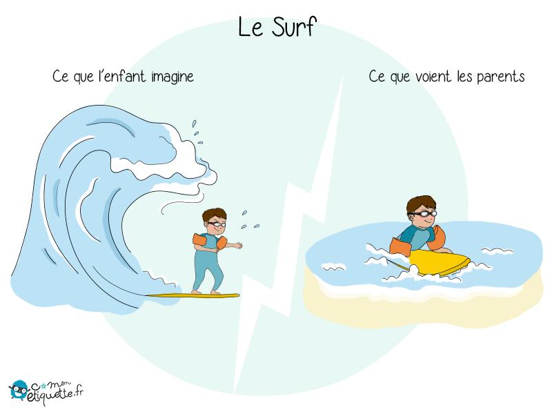 Le regard des enfants est souvent différent de celui des parents ! Vagues géantes, grosses déferlantes : le surf vu par les petits !