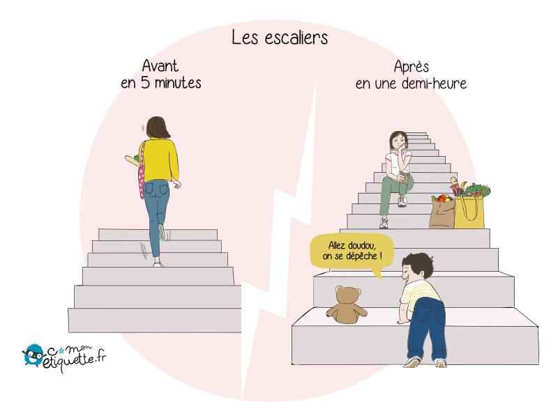 Le sac de courses dans une main, le doudou dans l'autre, la poussette sur le dos… Pas toujours facile de monter de simples escaliers quand on est parents !