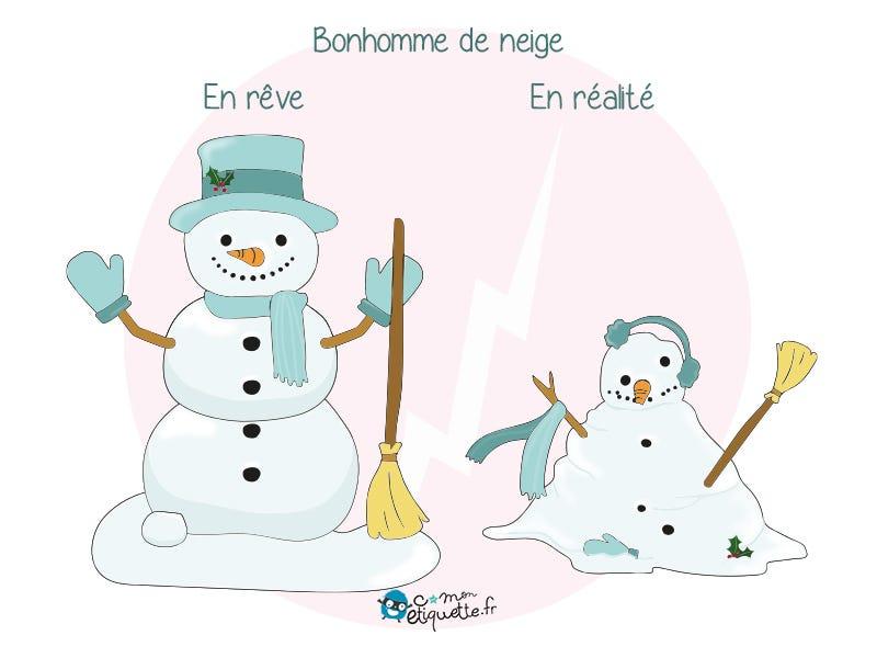 Lorsqu'il neige, nos enfants sont souvent excités à l'idée de faire un bonhomme de neige, peu importe le résultat !...Retrouvez tous nos humours sur le blog.