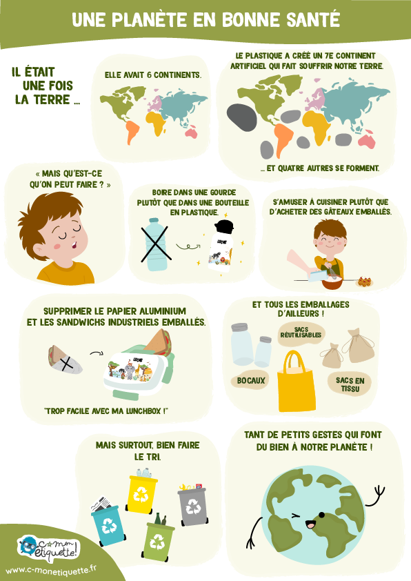 Une bande-dessinée pour expliquer aux enfants les bonnes pratiques pour une planète en bonne santé.